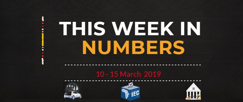 In Numbers 10 15 March 2019 JPEG - This Week In Numbers : 10 – 15 March 2019