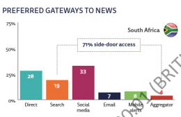 Gateway to news 260x169 - Trust in independent media in South Africa under threat