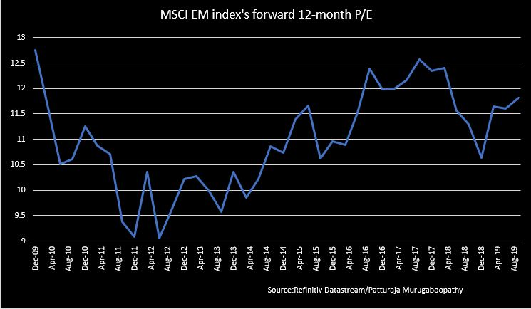 EM pe ratio - Emerging market stocks were laggards in the past decade