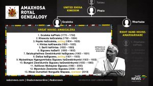 191121 amaXhosa genealogy social card 300x169 - AmaMpondomise chiefs in battle for kingship