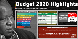 SABC News Budget Speech Highlights Luvuyo Mdeni 300x150 - No further changes in tax rates: Mboweni