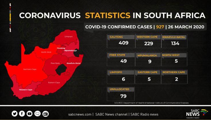 900 2 - SANDF should not instil fear in people: Ramaphosa