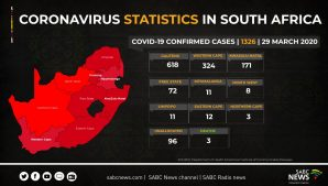 LATEST 1 298x169 - FF Plus leader to test for coronavirus on Wednesday