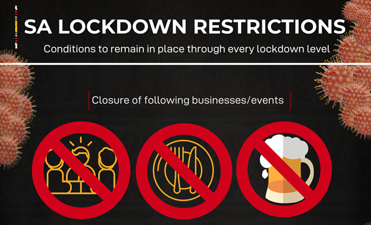 INFOGRAPHIC | SA COVID-19 lockdown restrictions - SABC ...