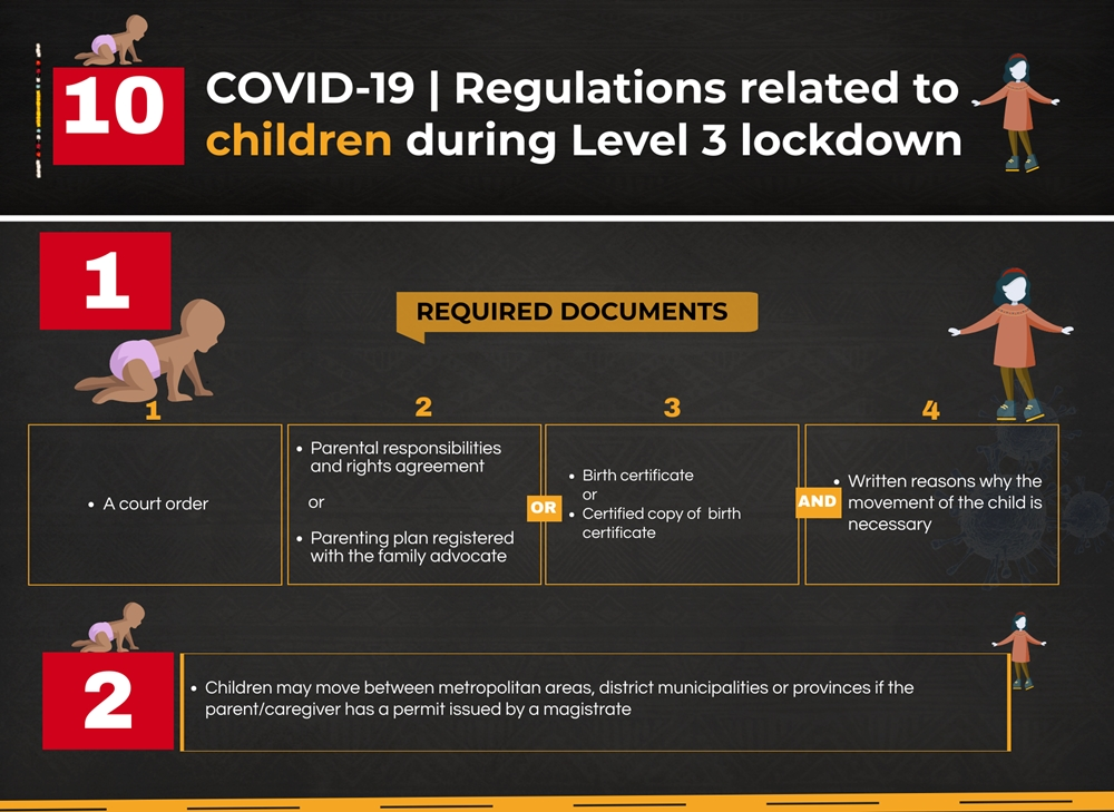 1 SABC News Regulations related to children during COVID 19 Level 3 lockdown - INFOGRAPHIC | Regulations related to children during COVID-19 Level 3 lockdown