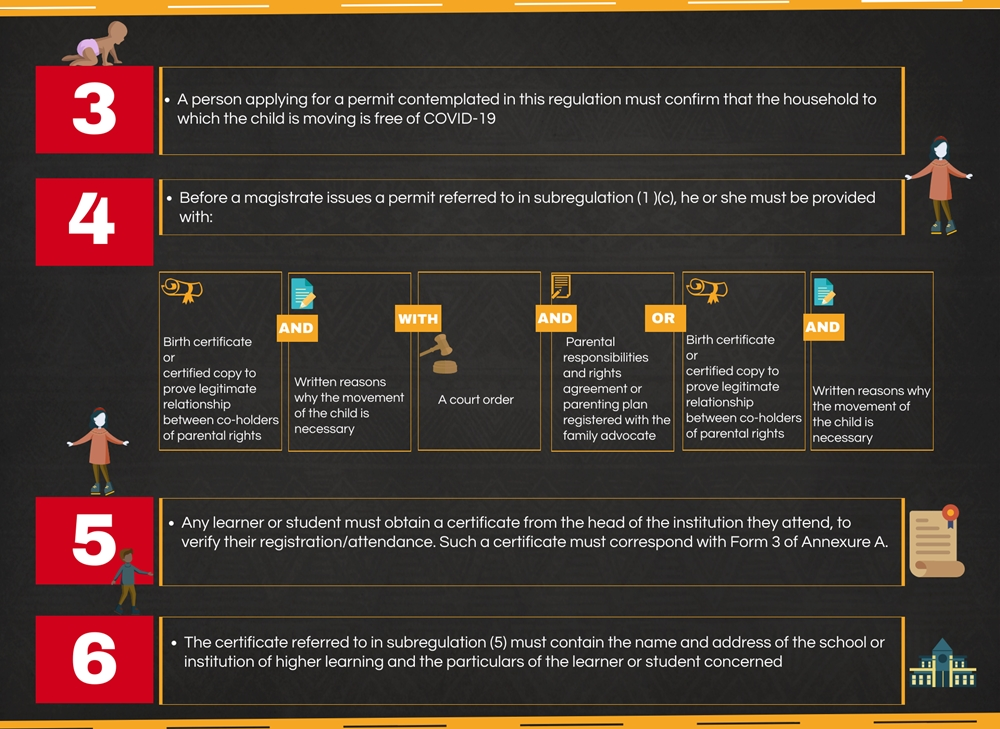INFOGRAPHIC | Regulations related to children during COVID ...