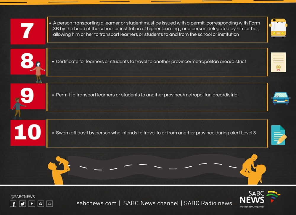 3 SABC News Regulations related to children during COVID 19 Level 3 lockdown - INFOGRAPHIC | Regulations related to children during COVID-19 Level 3 lockdown