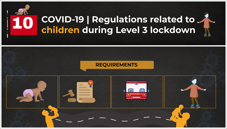 SABC News  Regulations related to children during COVID 19 Level 3 lockdownFEATURE - INFOGRAPHIC | Regulations related to children during COVID-19 Level 3 lockdown