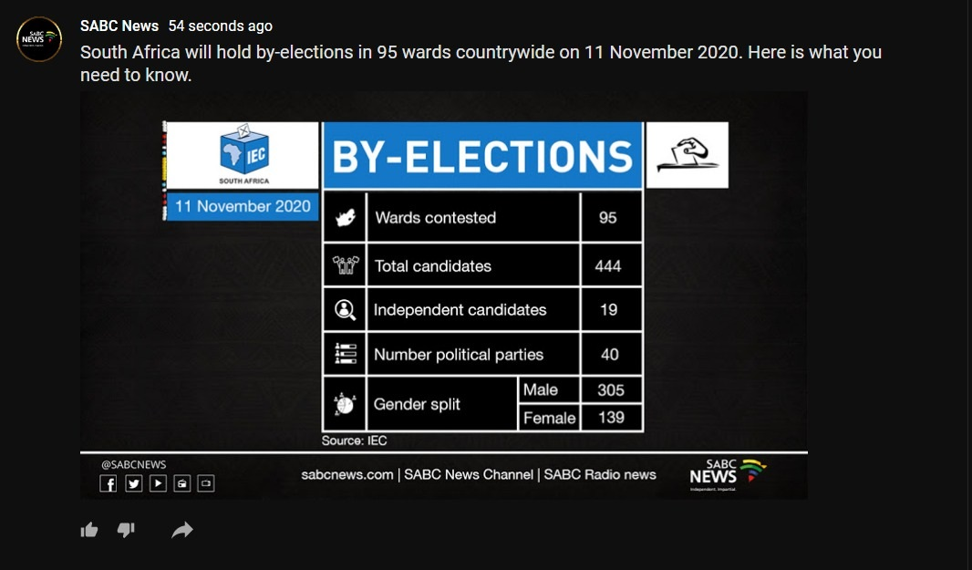 By election Card 2020 11 09 at 09.14.13 - Political parties express readiness ahead of Wednesday's by-elections