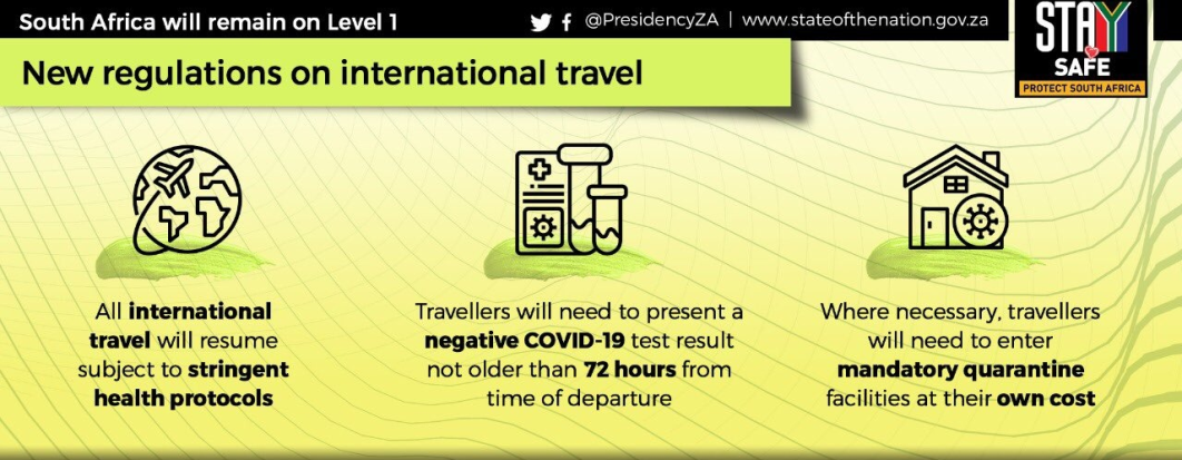 Travel - IN BRIEF: What's new in SA's COVID-19 response
