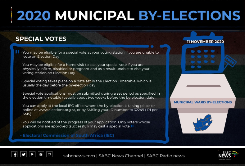 b3 - South Africans to cast their votes in by-elections on Wednesday