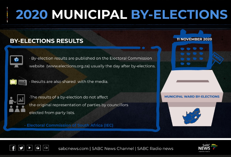 b4 - South Africans to cast their votes in by-elections on Wednesday