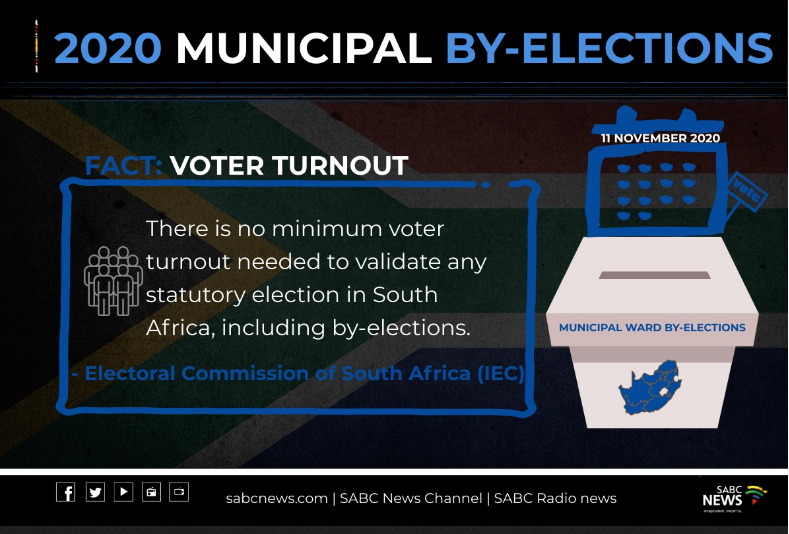 b5 - South Africans to cast their votes in by-elections on Wednesday