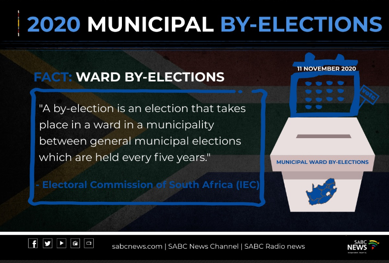 b6 - South Africans to cast their votes in by-elections on Wednesday