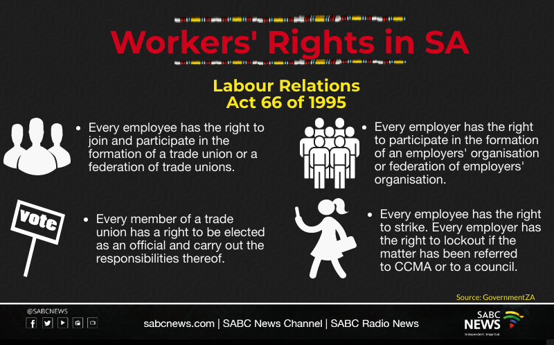 Workers-rights in SA